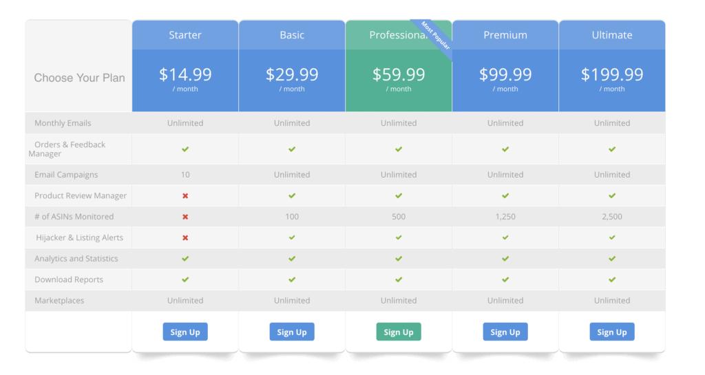 Feedbackwhiz Pricing