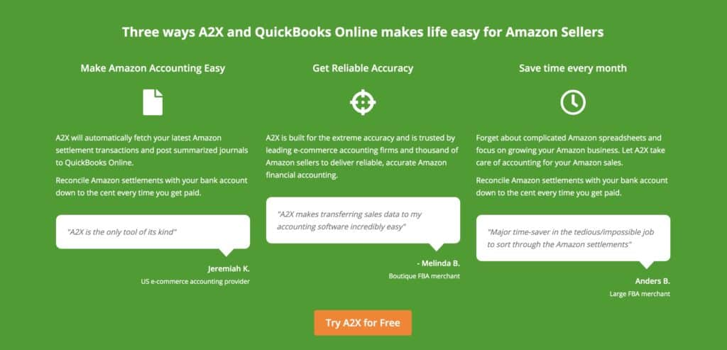 QuickBooks Integration A2X