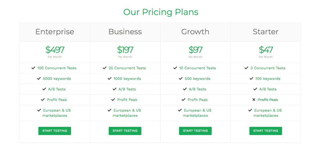 Splitly Pricing