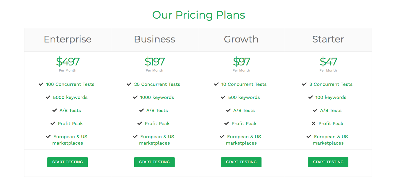 Splitly Pricing
